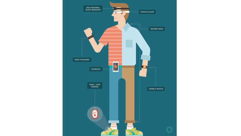 تکنولوژی پوشیدنی