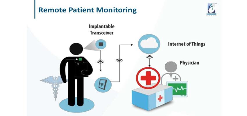 نظارت از راه دور بیمار