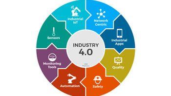 نسل چهارم صنعت یا صنعت ۴.۰ چیست؟