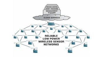 شبکه سنسور بی سیم کم قدرت